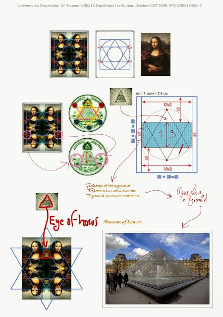 We could read MONA ISA, remarkable isn't it? The eye of the top pyramid being extraordinary located and same location as the hidden child Horus-Harpocrates in the TMD figure of Mona Lisa and I also make a link between the S-shaped road of the road on the Mona Lisa portraits with the flag next to the illuminati pymamid, pyramid wherein the Mona Lisa is preserved, the one of the Museum of louvre !