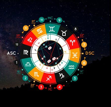 Представители разных знаков Зодиака имеют свои отличительные черты. Оказывается, можно подобрать всего одно слово для каждого знака, которое сможет сполна