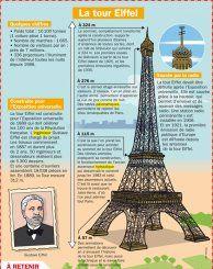 La tour Eiffel -  Mon Quotidien, le seul site d'information quotidienne pour les 10 - 14 ans !