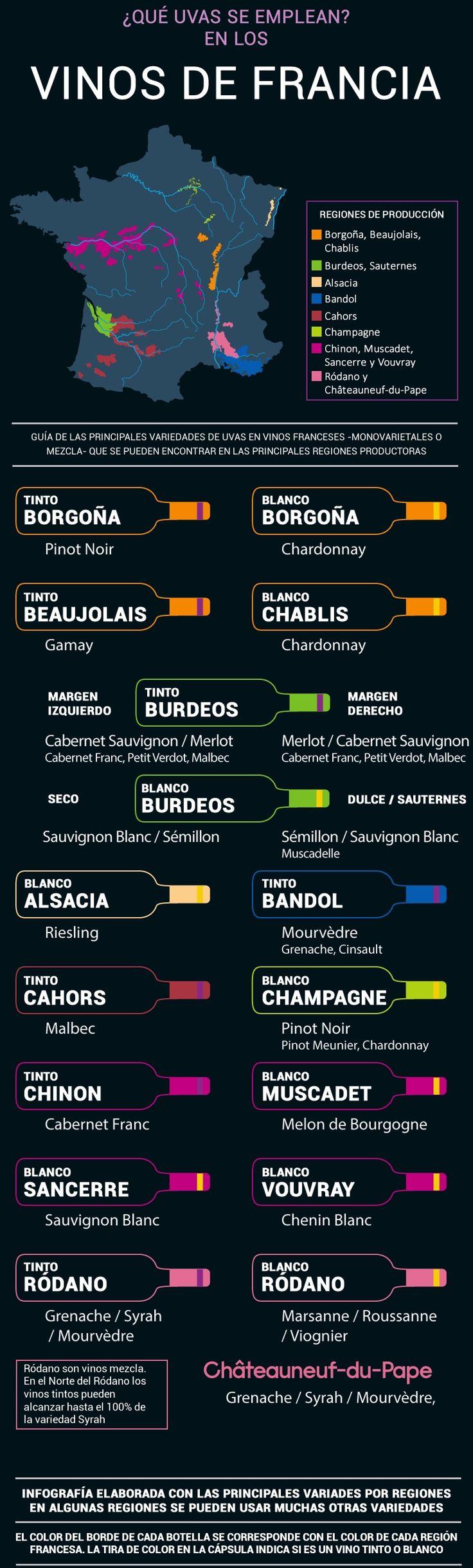 ¿Qué uvas se emplean en los vinos de Francia?