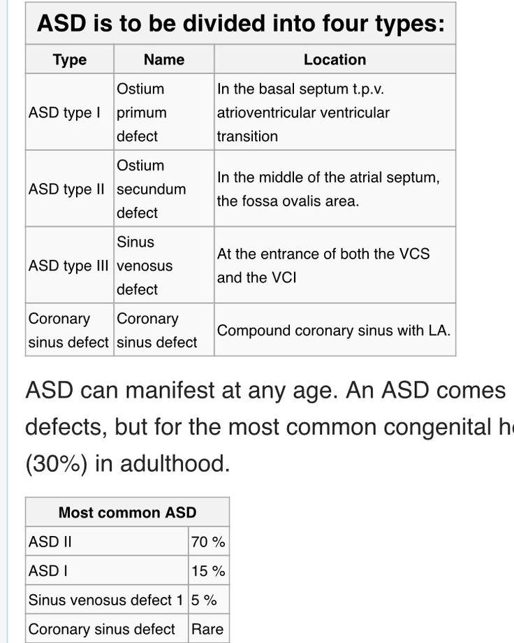ASD atrial septal defect