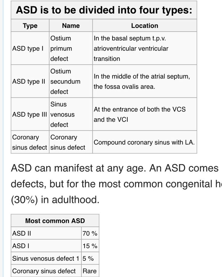 ASD atrial septal defect