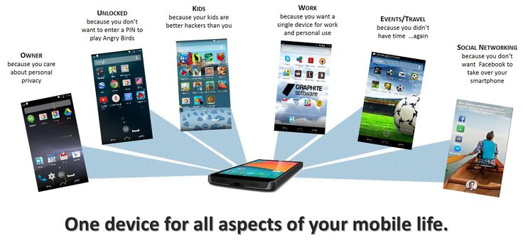 Secure Spaces: One device for all aspects of your mobile life. http://securespaces.com/wp/ #mobileprivacy #mobilesecurity #smartphones #BYOD #mobilemarketing #kids