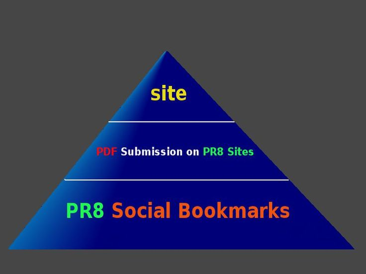 manually create a PR8+ Link Pyramid for $9 - SEOClerks #WhiteHatSEO #Jacksonville #SEO