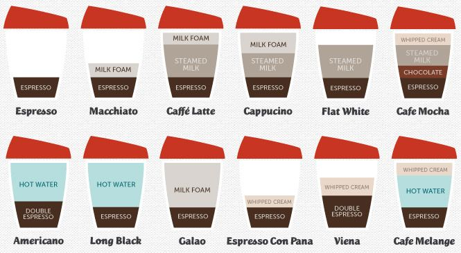 The Cup – JOCO Cups - Glass Reusable Coffee Cups