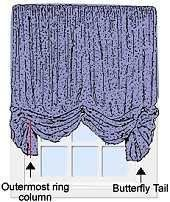 Instructions for how to make a balloon shade with a gathered top.