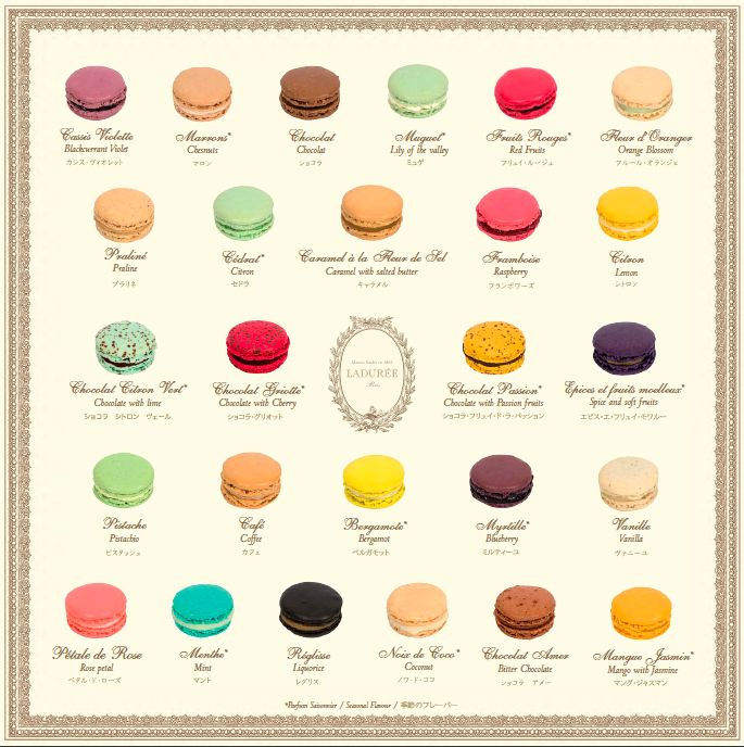 French Pastry Names   ... french pastry chef whom american vogue named the picasso of pastry #dessert