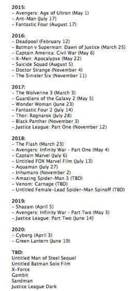 *heavy breathing* OH MY GODS YESSSSSSS THERE IS FINALLY GOING TO BE A FREAKIN' WONDER WOMAN MOVIE! ALL THE OTHERS TO SOUND AND WILL BE AMAZING! I can just tell.