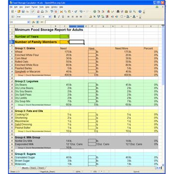 Food Storage Calculator Helps Also To Know How Much Water