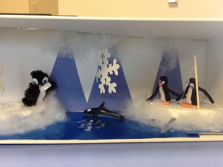Antarctica Diorama Elementary Classroom Projects