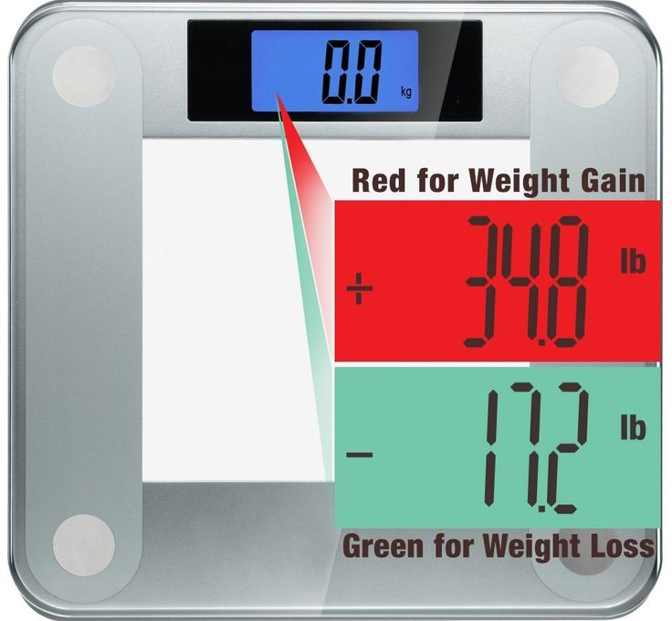 Ozeri Precision II Digital Bathroom Scale (440 lbs Capacity), with Weight Change Detection Technology and StepOn Activation >>> Details can be found by clicking on the image.