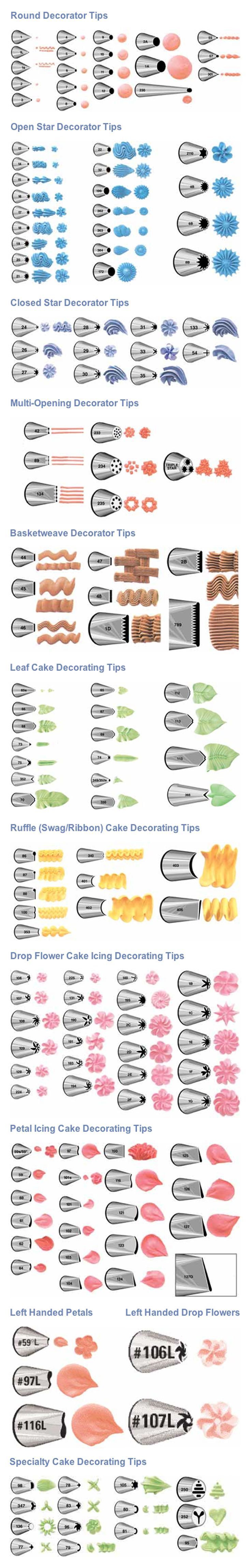 Can't get many more icing tips than this! Practice enough and you can decorate any cake or cupcake! (Baking Tools)