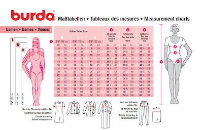 Medidas y tallaje mujer escala europea Revista Burda Style