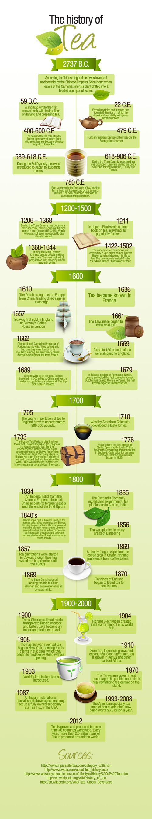 The History Of Tea #Infographic