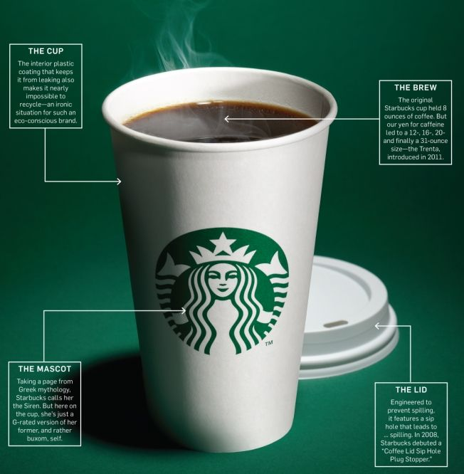 How Starbucks' Topless Mermaid Made Its Coffee Cup an Icon | Adweek