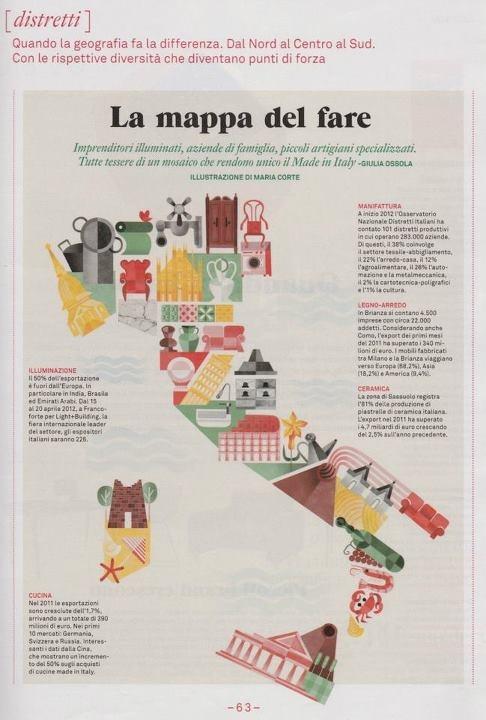 Mappa dei distretti #Italy
