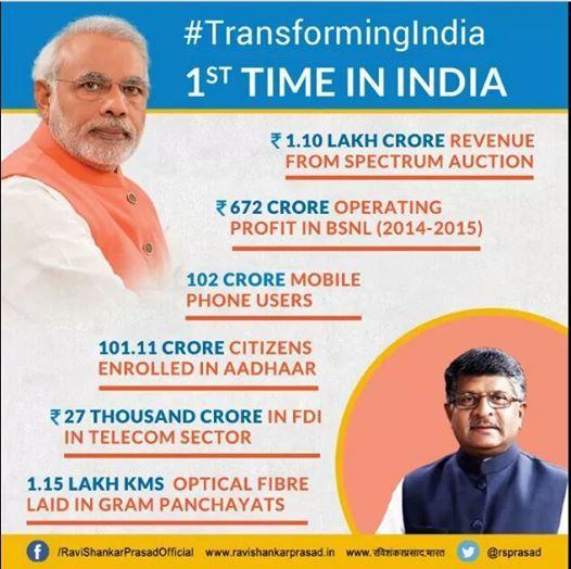 Lets celebrate the Vikas Parv with some unique milestones in our history of development. #TransformingIndia