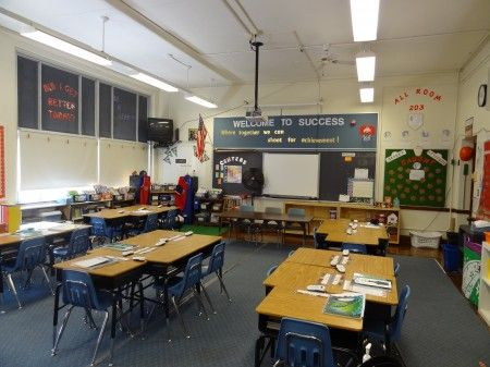Sports Themed Classroom 0a
