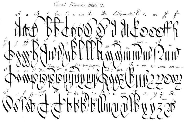 Two complete alphabets from Court Hand Restored, by Andrew Wright of the Inner Temple, first published in 1776.