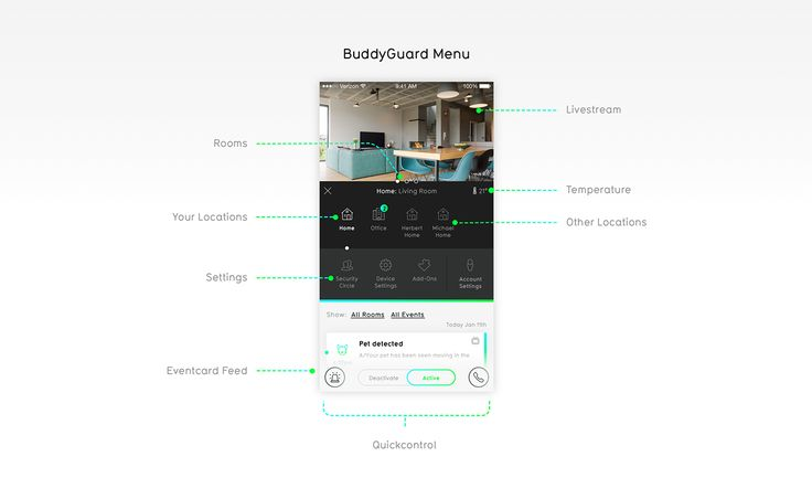 FLARE is the world's first security system that protects your home all by itself. It uses Artificial Intelligence to identify people and rapidly analyzes every situation before taking action. To control your FLARE we designed the BuddyGuard app to enable …