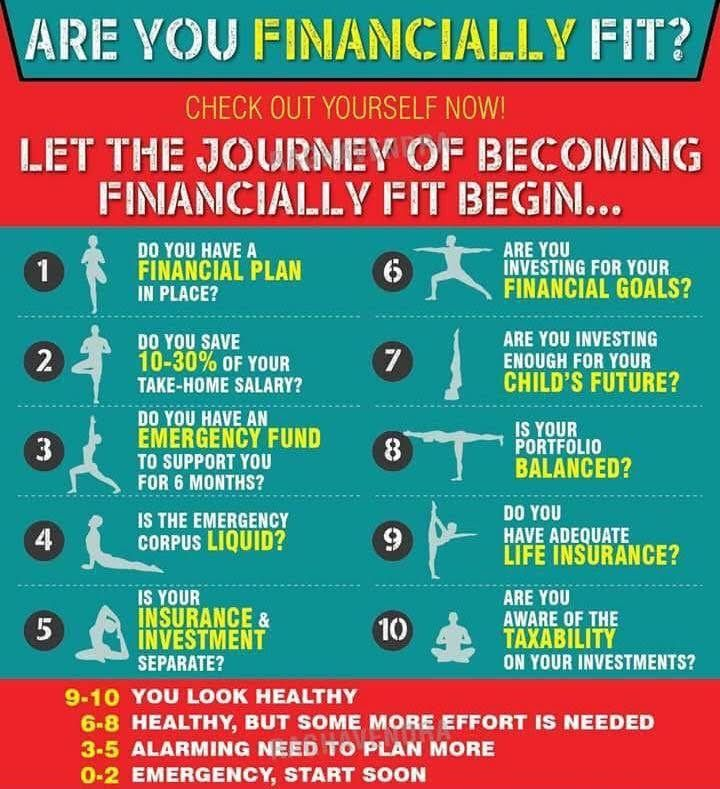 Right Horizon Offers Financial Planning Services In India Financial Fitness Will Help You To Achieve Go Financial Planning Financial Fitness Financial Planner