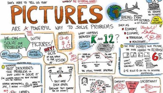 ¿Porqué usar el dibujo como estrategia para tomar notas?