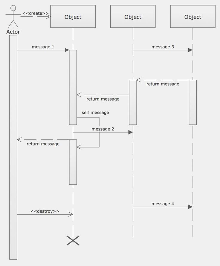 Aston Martin Sequential Wiring Diagram