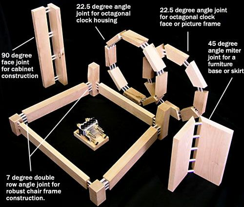 Good DIY Furniture: Dowelmax Or Festool Domino?   Page 6 | Houtbewerking |  Pinterest | DIY Furniture And Wooden Projects