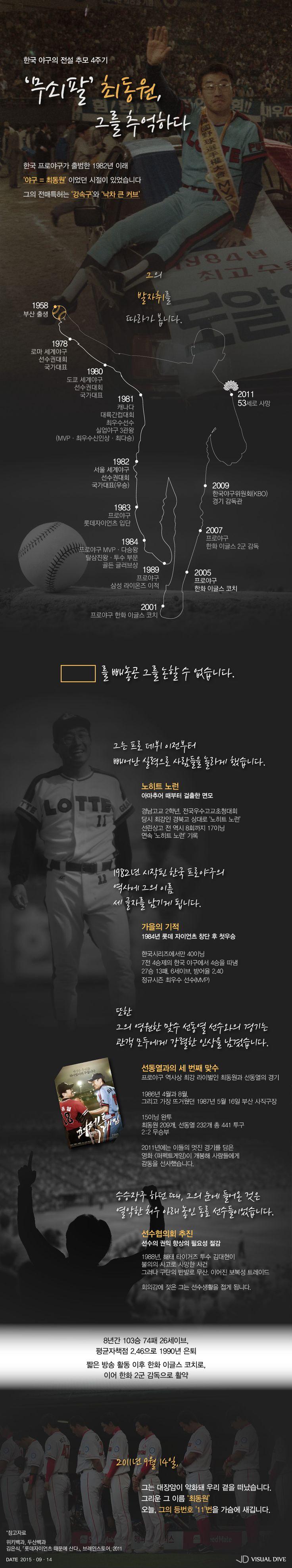 '무쇠팔' 故 최동원 선수 추모 4주기…그의 발자취 돌아보다 [인포그래픽] #ChoiDongWon / #Infographic ⓒ 비주얼다이브 무단 복사·전재·재배포 금지