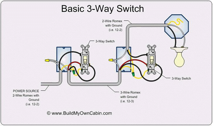 Basic Wiring Diagram Of Light Switch : Way and switch wiring for residential lighting