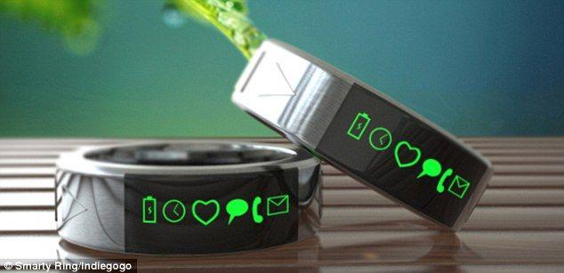 Lupakan Smartwatch Sejenak, Saatnya Sambut Cincin Pintar - Liputan6.com