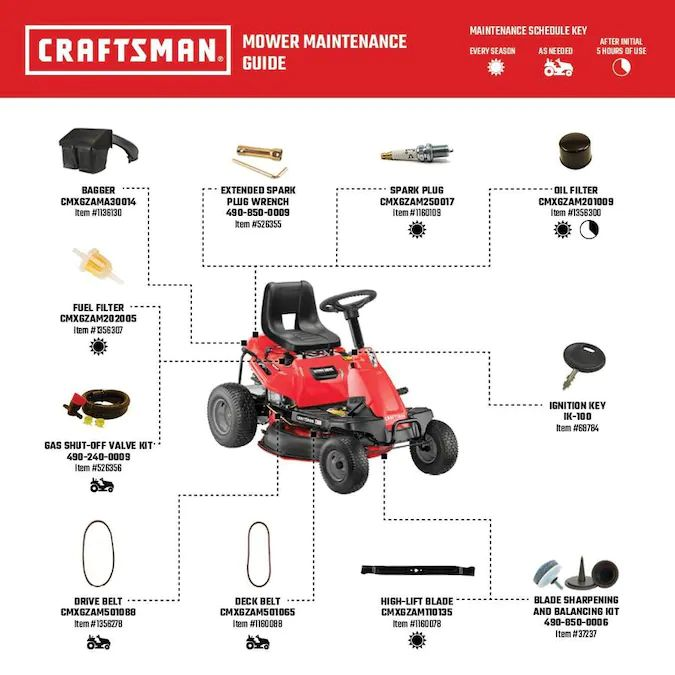 Craftsman R140 10 5 Hp Hydrostatic 30 In Riding Lawn Mower With Mulching Capability Included Lowes Com 105hp 30in Ca Riding Lawn Mowers Lawn Mower Mulching