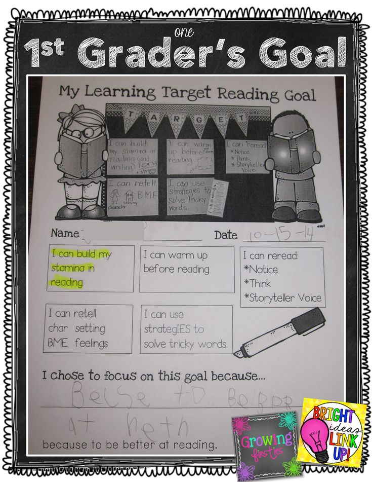 Student Goal Setting based on Learning Targets | Growing Firsties