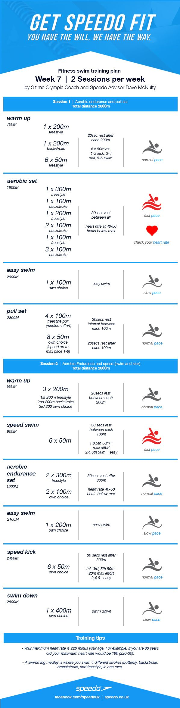 Speedo Swim Fitness Training Plan (Week 7 of 8)
