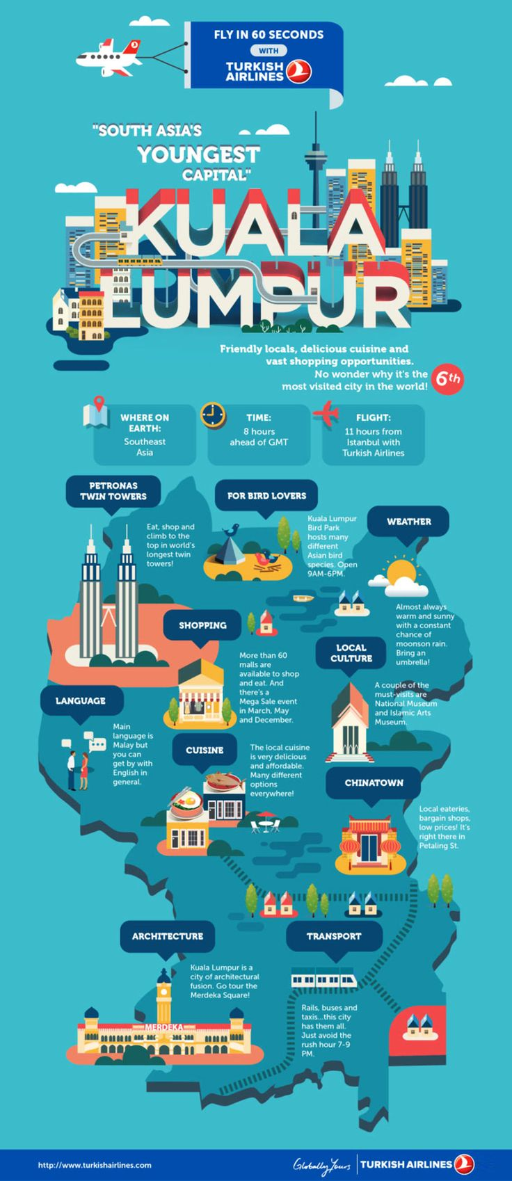 City Guide Kuala Lumpur - Travel Infographic. Topic: Malaysia, Asia