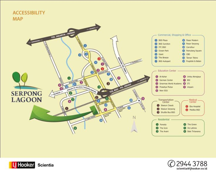 ACCESSIBILITY MAP - North Pelican @ Serpong Lagoon