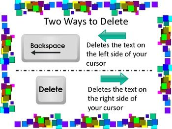 A poster that compares the Backspace and Delete button. Perfect for a Computer Lab wall!