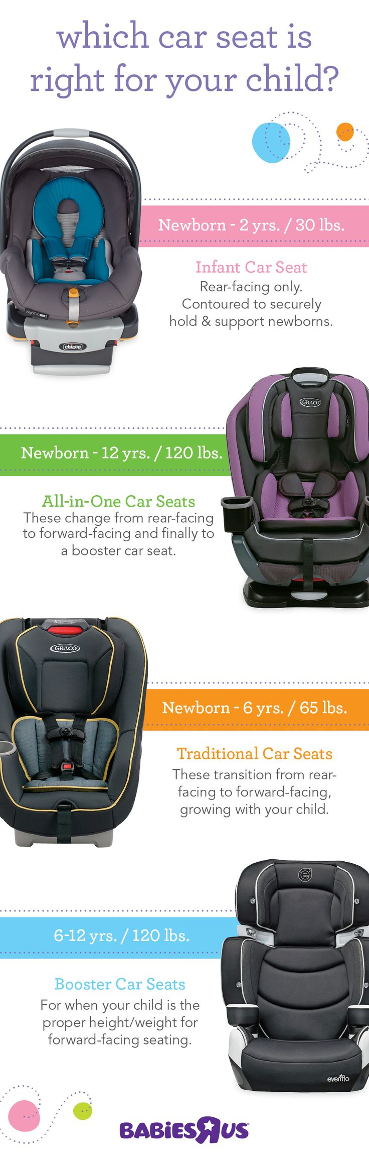 Which car seat should you get for your little road warrior? Visit Babiesrus.com/carseatfinder for an easy way to navigate through all the choices you have. Or come in store and get steered in the right direction from one of our helpful gear experts. Safe travels!