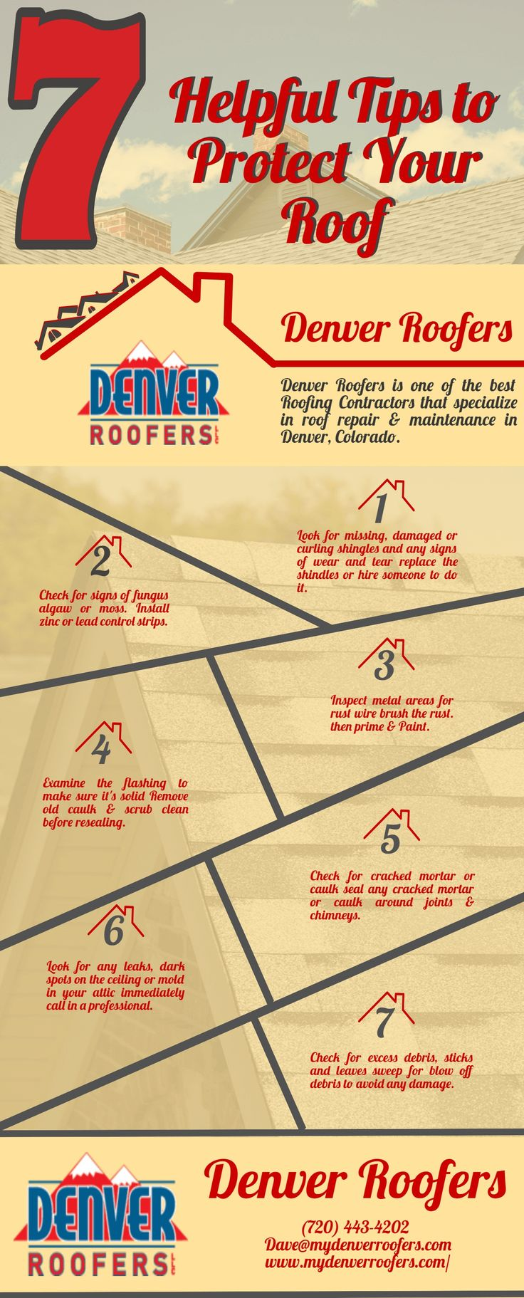We Are A Top Rated Denver Roofing Company With An A+ Rating With The Denver  Better