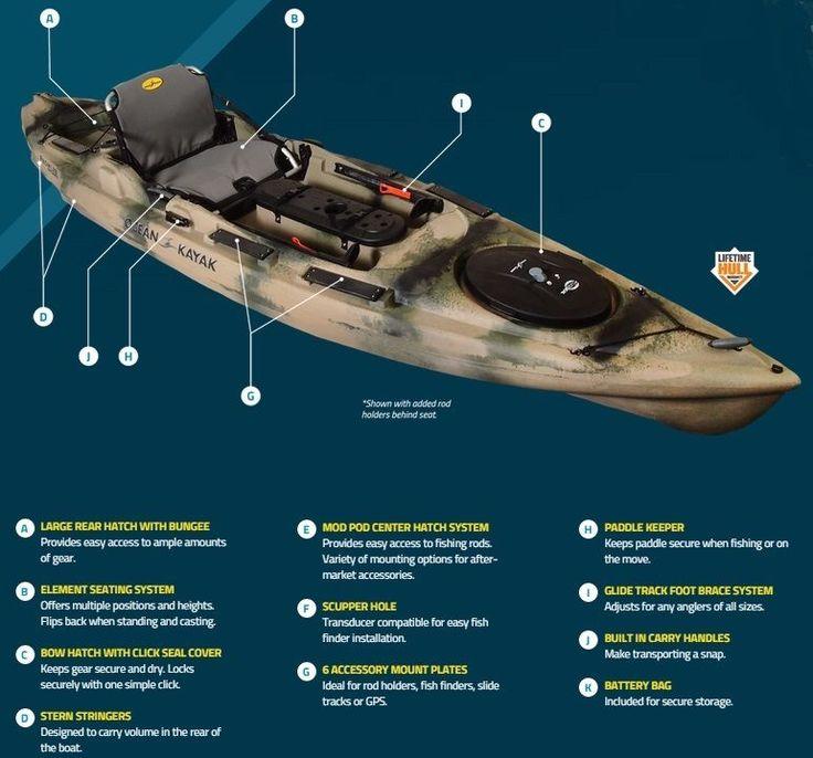 1415 best kayak images on pinterest kayaking kayak for Ocean kayak fishing