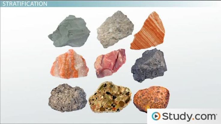 Rock Cycle: Igneous, Sedimentary, and Metamorphic Rocks - Video ...