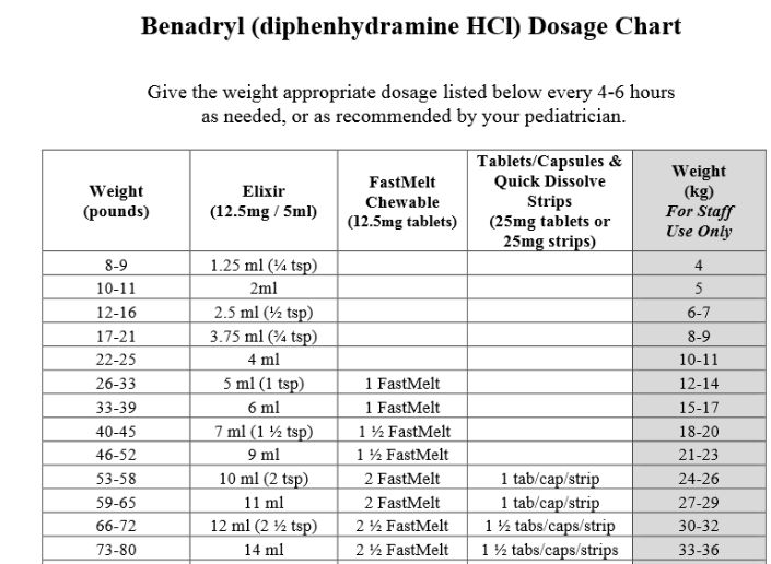 tramadol for dogs dosage chart