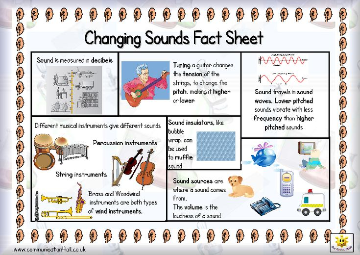 Here's a simple fact sheet on changing sounds. Includes a helpful glossary.