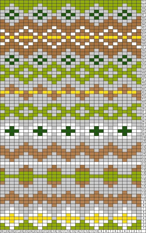 Tricksy Knitter Charts: fair isle1 by Miss Palou