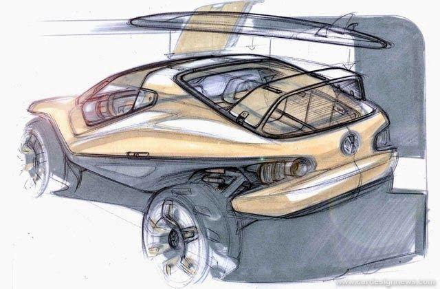 Design Story- VW Concept-T