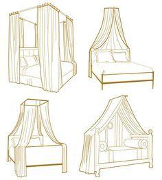 Si vous rêvez d'un baldaquin mais que vous ne souhaitez pas investir dans un nouveau lit, ou encore que vous aimez celui que vous possédez déjà, vous pouve