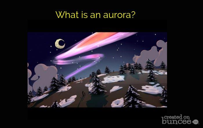 What is an aurora?- A Video Lesson on Aurora Borealis #flipclass
