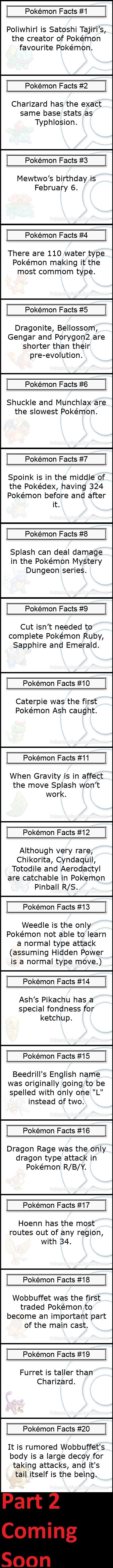 Pokemon facts. Found & compiled Part 2 coming soon. Pokeamon Facts #1 Poliwhirl is Satoshi ' s, the creator of Pokeamon favourite Pokeamon. Pokeamon Facts #