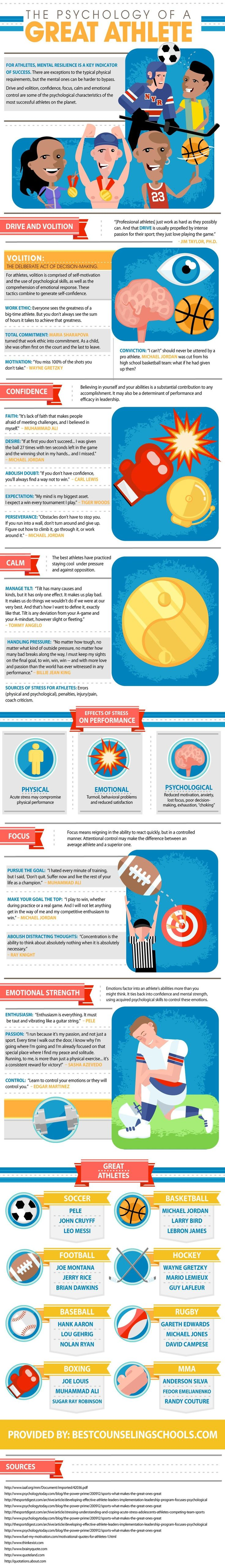 INFOGRAPHIC: The Psychology of a Great Athlete #category5ive #c5fl c5fl.com