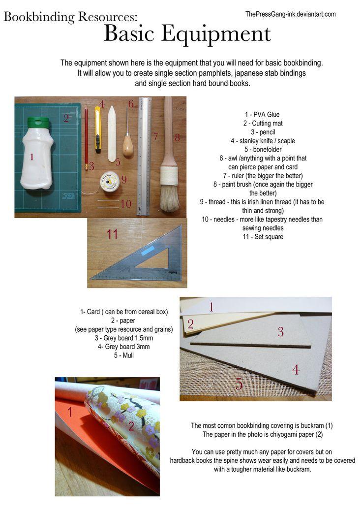 37 best books and journaling tools images on pinterest bookbinding basic bookbinding equipment by thepressgang inkiantart on deviantart solutioingenieria Gallery
